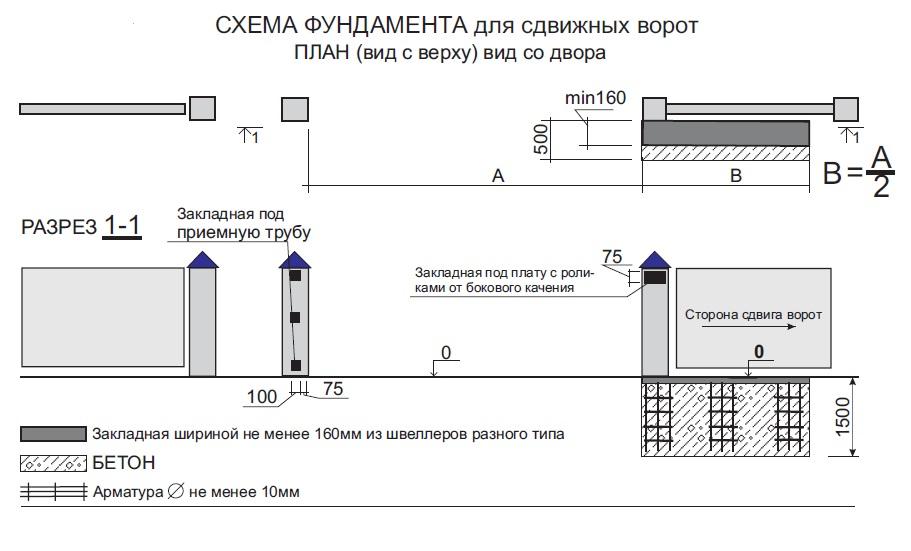Схемы автоматики откатных ворот ворота и калитки в ярославле